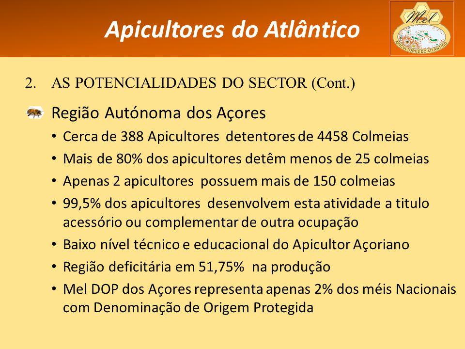 Apicultores do Atlântico 2.AS POTENCIALIDADES DO SECTOR (Cont.) Região Autónoma dos Açores Cerca de 388 Apicultores detentores de 4458 Colmeias Mais d