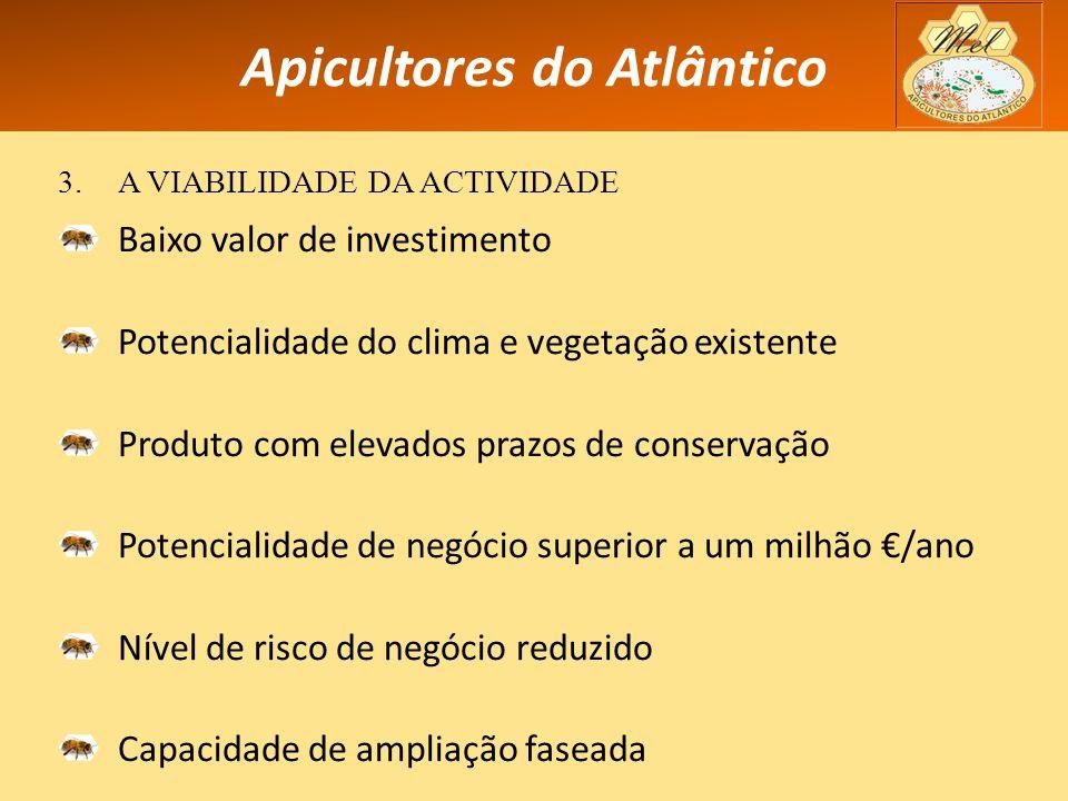 Apicultores do Atlântico 3.A VIABILIDADE DA ACTIVIDADE Baixo valor de investimento Potencialidade do clima e vegetação existente Produto com elevados