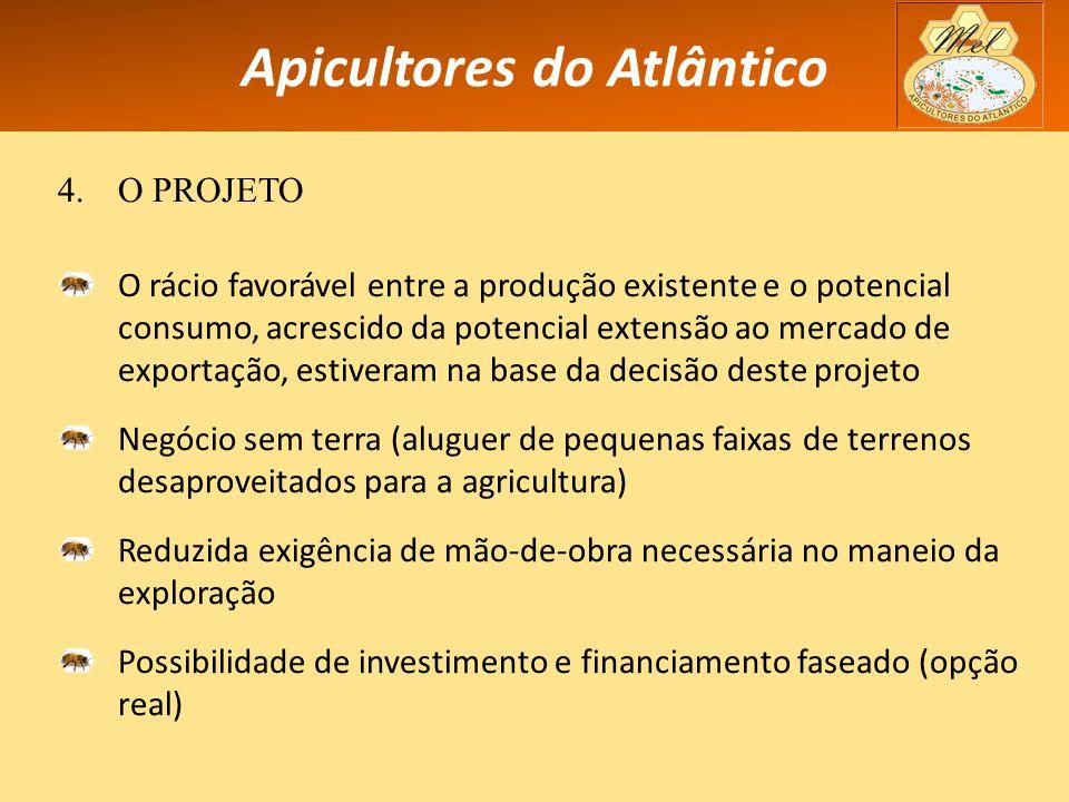 Apicultores do Atlântico 4.O PROJETO O rácio favorável entre a produção existente e o potencial consumo, acrescido da potencial extensão ao mercado de