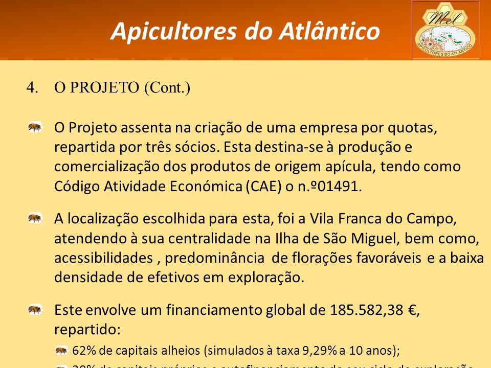 Apicultores do Atlântico 4.O PROJETO (Cont.) O Projeto detém dois pilares de suporte ao nível da expansão económica Potencial crescimento pelo numero de efetivos em produção; Conquista de novos mercados ao nível da exportação (valorização do preço dos produtos).