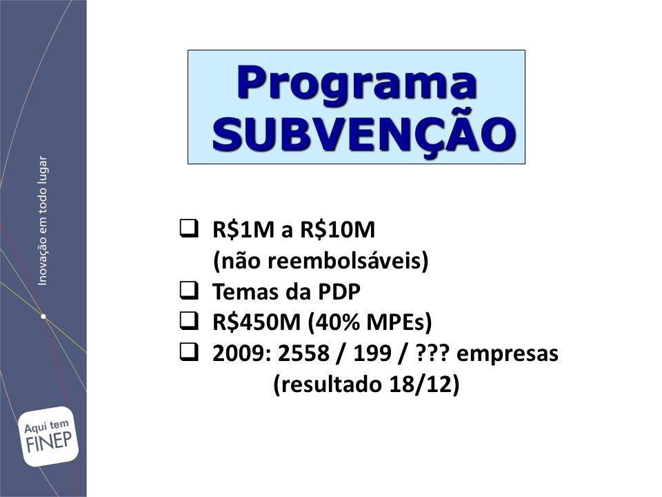 Programa SUBVENÇÃO SUBVENÇÃO  R$1M a R$10M (não reembolsáveis)  Temas da PDP  R$450M (40% MPEs)  2009: 2558 / 199 / ??? empresas (resultado 18/12)