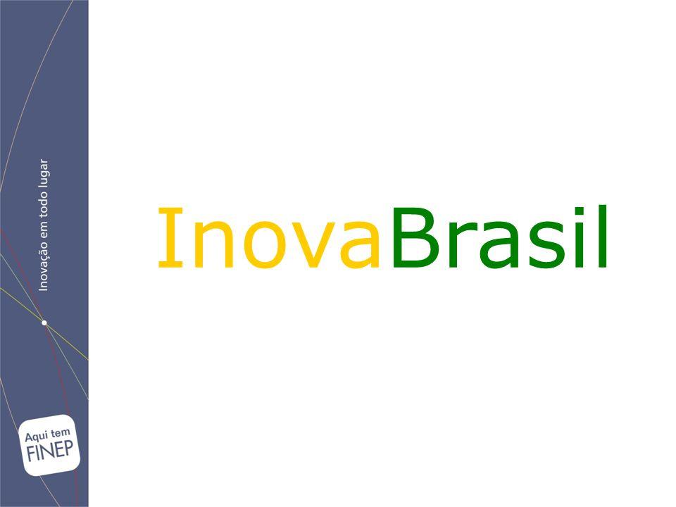 InovaBrasil