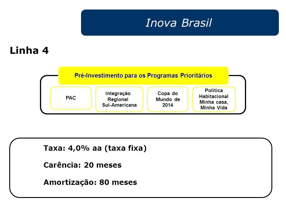Pré-Investimento para os Programas Prioritários PAC Política Habitacional Minha casa, Minha Vida Integração Regional Sul-Americana Copa do Mundo de 20