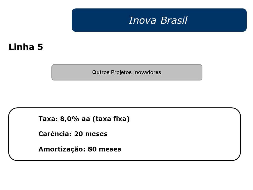Outros Projetos Inovadores Inova Brasil Taxa: 8,0% aa (taxa fixa) Carência: 20 meses Amortização: 80 meses Linha 5