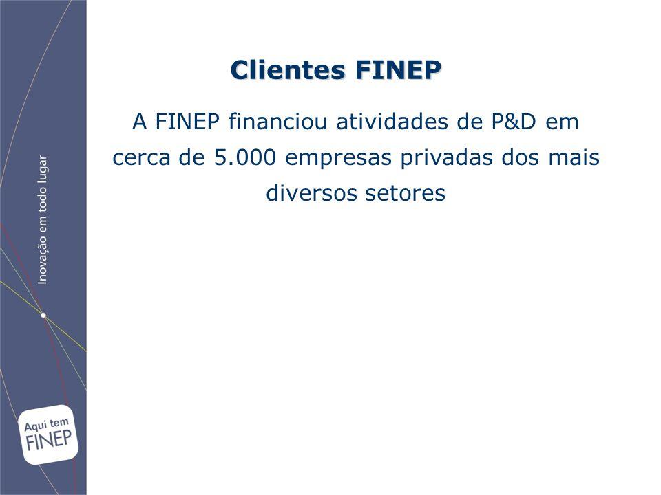 Clientes FINEP A FINEP financiou atividades de P&D em cerca de 5.000 empresas privadas dos mais diversos setores