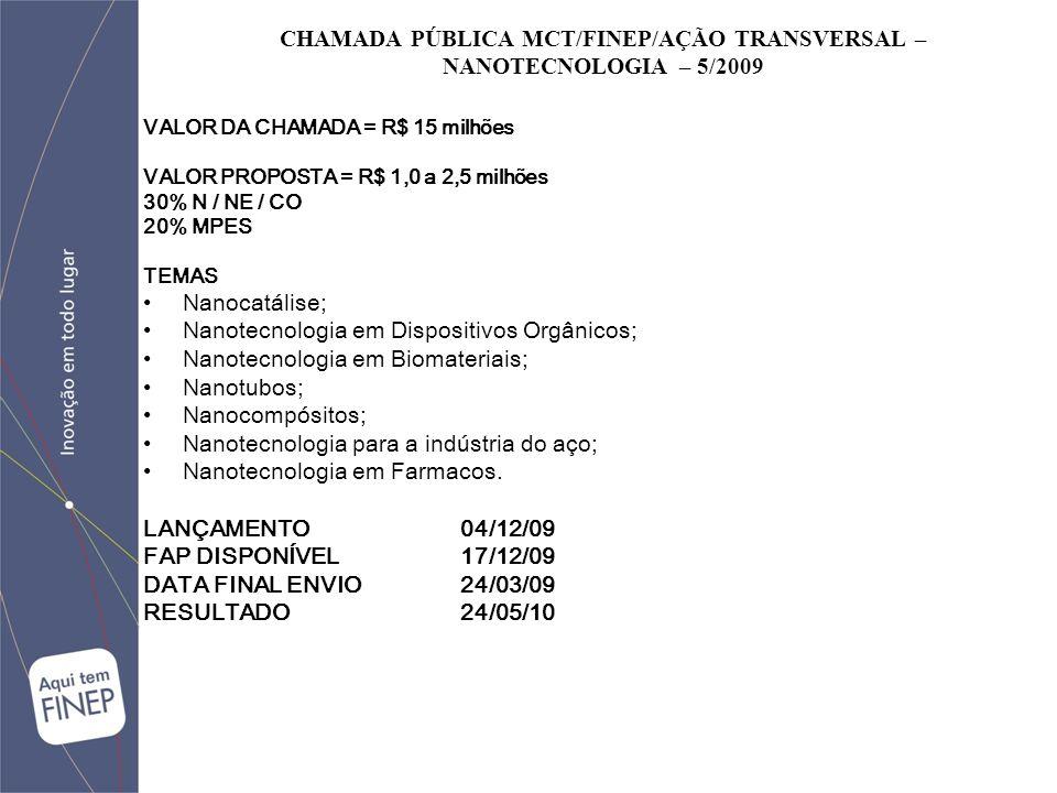 CHAMADA PÚBLICA MCT/FINEP/AÇÃO TRANSVERSAL – NANOTECNOLOGIA – 5/2009 VALOR DA CHAMADA = R$ 15 milhões VALOR PROPOSTA = R$ 1,0 a 2,5 milhões 30% N / NE