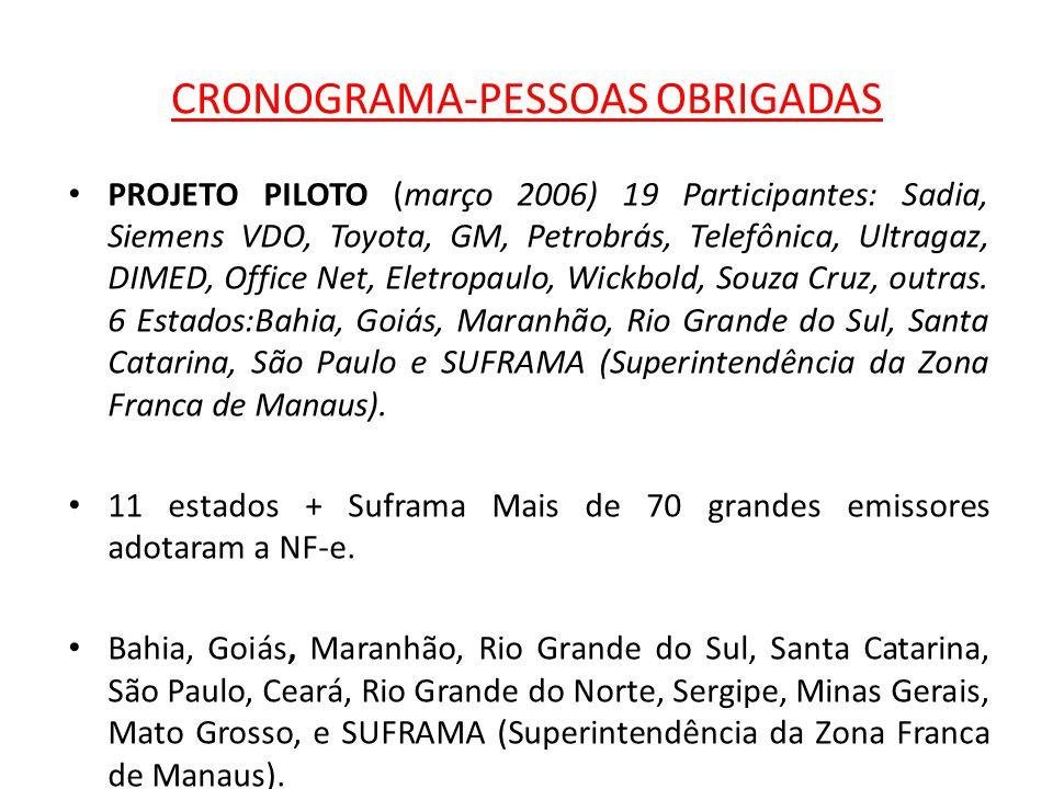 CRONOGRAMA-PESSOAS OBRIGADAS PROJETO PILOTO (março 2006) 19 Participantes: Sadia, Siemens VDO, Toyota, GM, Petrobrás, Telefônica, Ultragaz, DIMED, Office Net, Eletropaulo, Wickbold, Souza Cruz, outras.