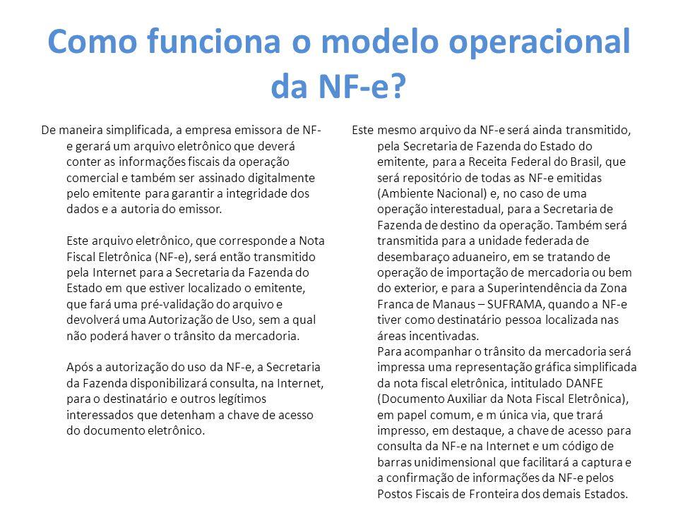 Como funciona o modelo operacional da NF-e.