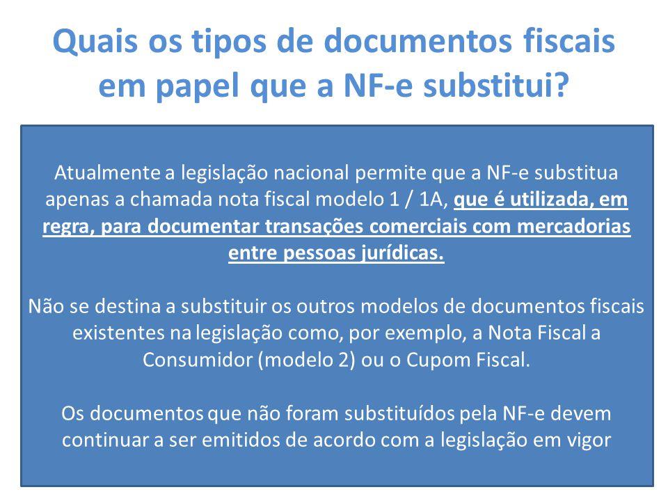 Quais os tipos de documentos fiscais em papel que a NF-e substitui.