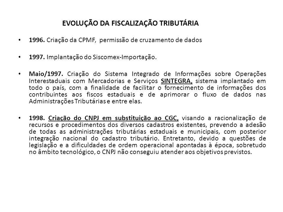 EVOLUÇÃO DA FISCALIZAÇÃO TRIBUTÁRIA 1996.Criação da CPMF, permissão de cruzamento de dados 1997.