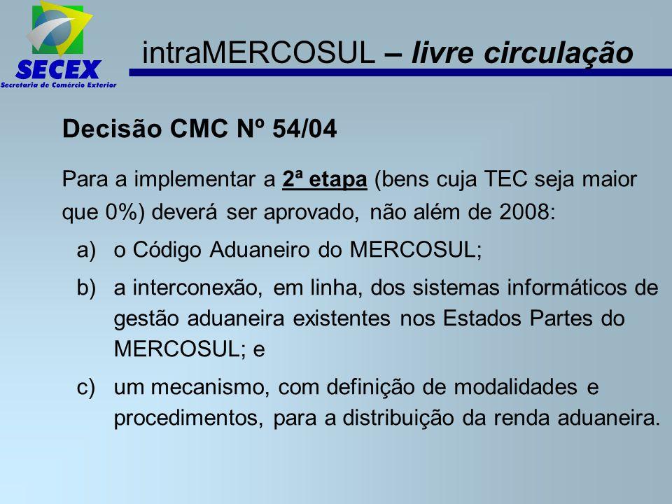intraMERCOSUL – livre circulação Decisão CMC Nº 54/04 Para a implementar a 2ª etapa (bens cuja TEC seja maior que 0%) deverá ser aprovado, não além de 2008: a)o Código Aduaneiro do MERCOSUL; b)a interconexão, em linha, dos sistemas informáticos de gestão aduaneira existentes nos Estados Partes do MERCOSUL; e c)um mecanismo, com definição de modalidades e procedimentos, para a distribuição da renda aduaneira.