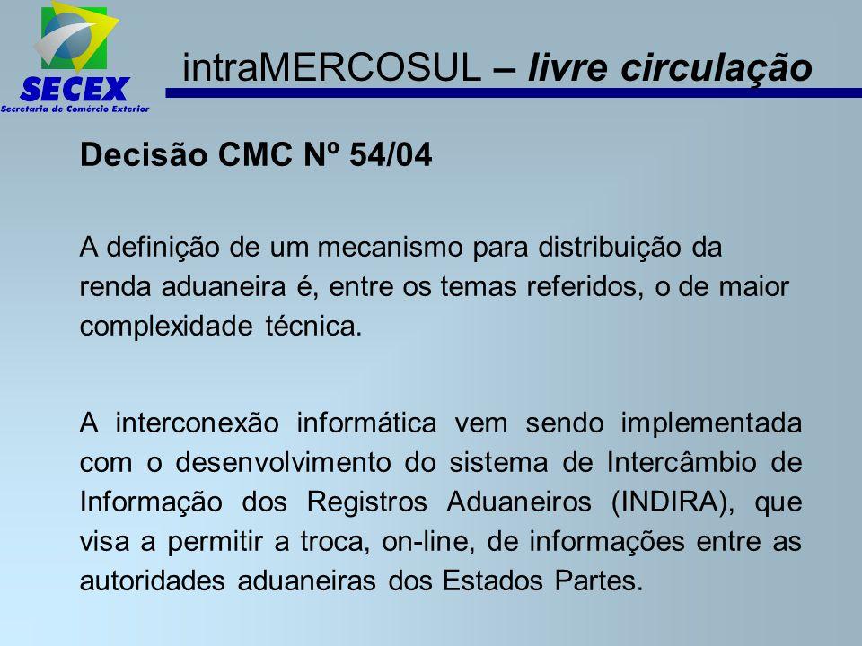 intraMERCOSUL – livre circulação Decisão CMC Nº 54/04 A definição de um mecanismo para distribuição da renda aduaneira é, entre os temas referidos, o de maior complexidade técnica.