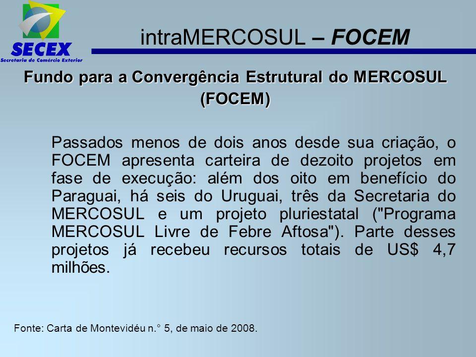 intraMERCOSUL – FOCEM Fundo para a Convergência Estrutural do MERCOSUL (FOCEM) Passados menos de dois anos desde sua criação, o FOCEM apresenta carteira de dezoito projetos em fase de execução: além dos oito em benefício do Paraguai, há seis do Uruguai, três da Secretaria do MERCOSUL e um projeto pluriestatal ( Programa MERCOSUL Livre de Febre Aftosa ).