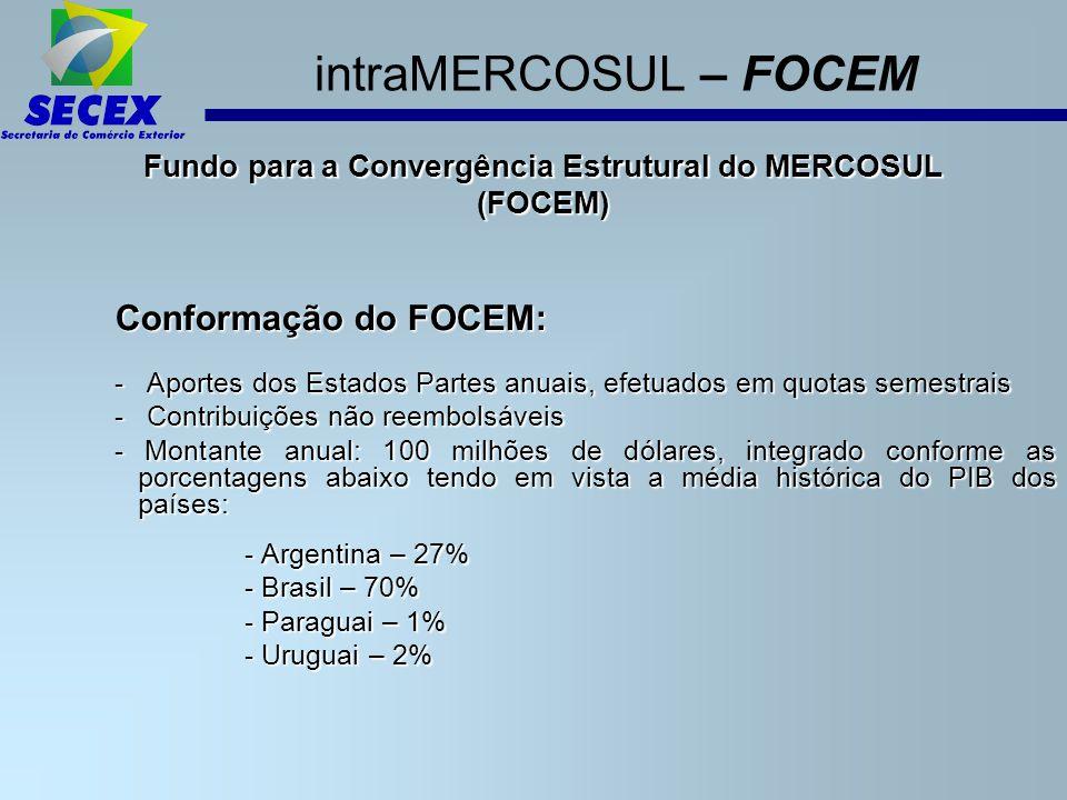 intraMERCOSUL – FOCEM Fundo para a Convergência Estrutural do MERCOSUL (FOCEM) Conformação do FOCEM: - Aportes dos Estados Partes anuais, efetuados em quotas semestrais - Contribuições não reembolsáveis - Montante anual: 100 milhões de dólares, integrado conforme as porcentagens abaixo tendo em vista a média histórica do PIB dos países: - Argentina – 27% - Brasil – 70% - Paraguai – 1% - Uruguai – 2%