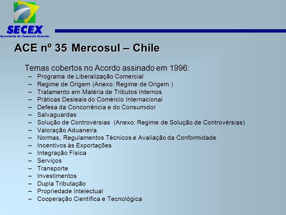 ACE nº 35 Mercosul – Chile Temas cobertos no Acordo assinado em 1996: –Programa de Liberalização Comercial –Regime de Origem (Anexo: Regime de Origem ) –Tratamento em Matéria de Tributos Internos –Práticas Desleais do Comércio Internacional –Defesa da Concorrência e do Consumidor –Salvaguardas –Solução de Controvérsias (Anexo: Regime de Solução de Controvérsias) –Valoração Aduaneira –Normas, Regulamentos Técnicos e Avaliação da Conformidade –Incentivos às Exportações –Integração Física –Serviços –Transporte –Investimentos –Dupla Tributação –Propriedade Intelectual –Cooperação Científica e Tecnológica