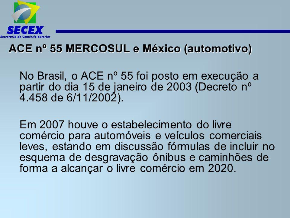 ACE nº 55 MERCOSUL e México (automotivo) No Brasil, o ACE nº 55 foi posto em execução a partir do dia 15 de janeiro de 2003 (Decreto nº 4.458 de 6/11/2002).