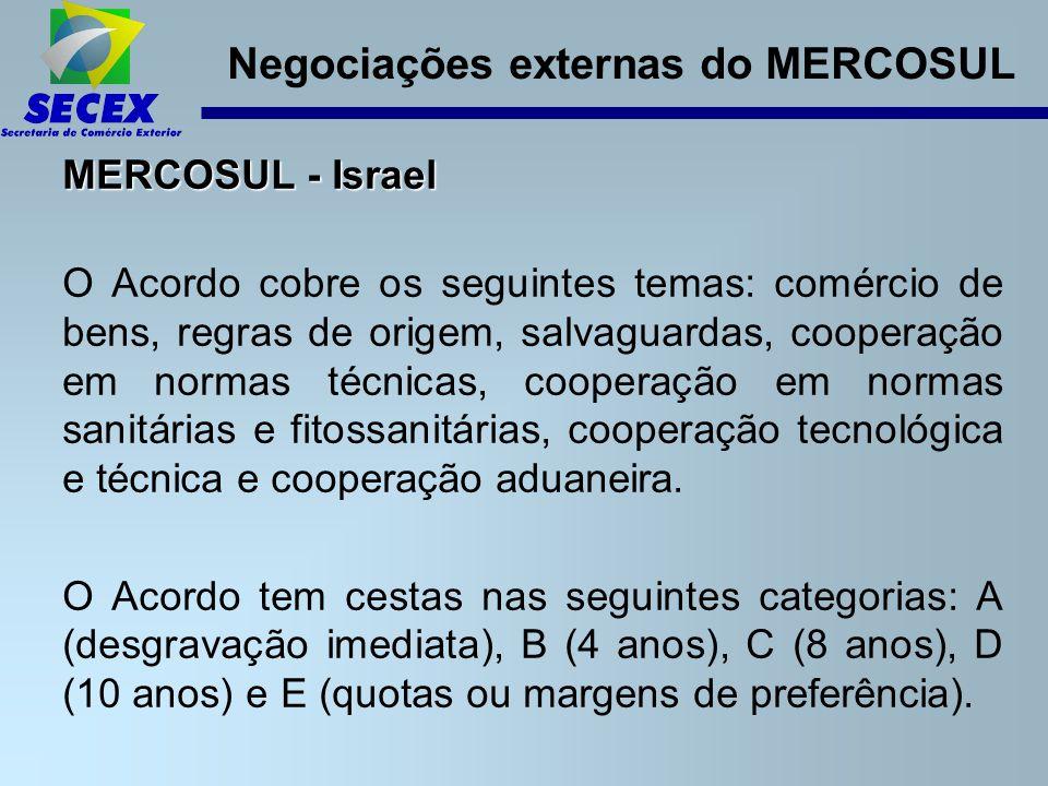 Negociações externas do MERCOSUL MERCOSUL - Israel O Acordo cobre os seguintes temas: comércio de bens, regras de origem, salvaguardas, cooperação em normas técnicas, cooperação em normas sanitárias e fitossanitárias, cooperação tecnológica e técnica e cooperação aduaneira.