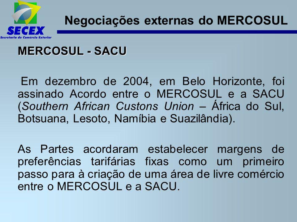 Negociações externas do MERCOSUL MERCOSUL - SACU Em dezembro de 2004, em Belo Horizonte, foi assinado Acordo entre o MERCOSUL e a SACU (Southern African Custons Union – África do Sul, Botsuana, Lesoto, Namíbia e Suazilândia).