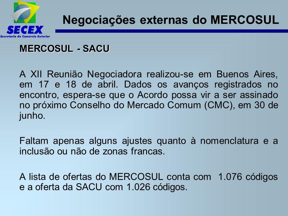 Negociações externas do MERCOSUL MERCOSUL - SACU A XII Reunião Negociadora realizou-se em Buenos Aires, em 17 e 18 de abril.