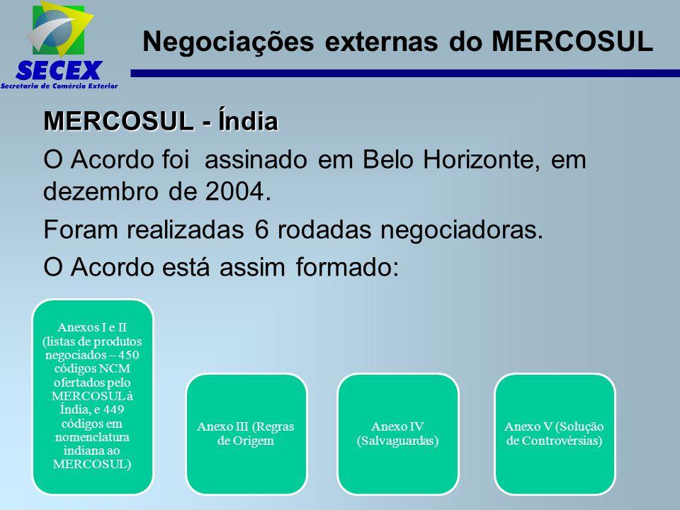 Negociações externas do MERCOSUL MERCOSUL - Índia O Acordo foi assinado em Belo Horizonte, em dezembro de 2004.