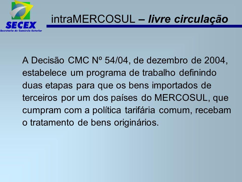 intraMERCOSUL – livre circulação A Decisão CMC Nº 54/04, de dezembro de 2004, estabelece um programa de trabalho definindo duas etapas para que os bens importados de terceiros por um dos países do MERCOSUL, que cumpram com a política tarifária comum, recebam o tratamento de bens originários.