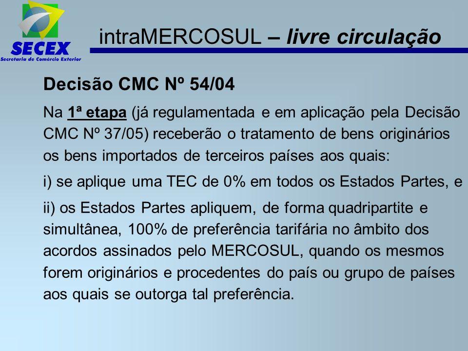 intraMERCOSUL - SML Transações comerciais em moeda local O Sistema de Pagamento em Moeda Local (SML) criado para permitir trocas comerciais no âmbito do Mercosul com uso de dinheiro nacional em substituição ao dólar.