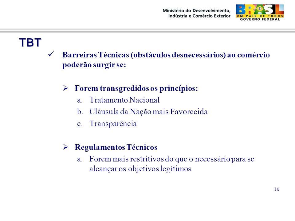 TBT TBT Barreiras Técnicas (obstáculos desnecessários) ao comércio poderão surgir se:  Forem transgredidos os princípios: a.Tratamento Nacional b.Clá