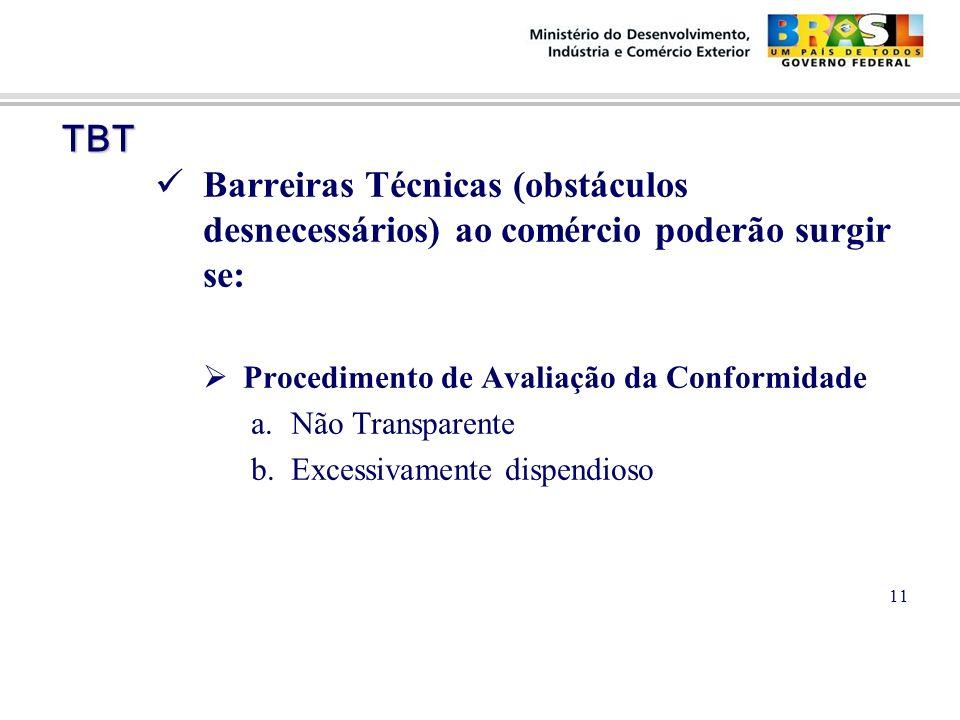 TBT TBT Barreiras Técnicas (obstáculos desnecessários) ao comércio poderão surgir se:  Procedimento de Avaliação da Conformidade a.Não Transparente b.Excessivamente dispendioso 11