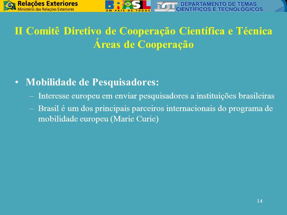 14 Mobilidade de Pesquisadores: –Interesse europeu em enviar pesquisadores a instituições brasileiras –Brasil é um dos principais parceiros internacionais do programa de mobilidade europeu (Marie Curie) II Comitê Diretivo de Cooperação Científica e Técnica Áreas de Cooperação