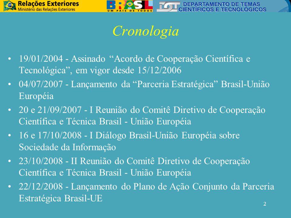 2 19/01/2004 - Assinado Acordo de Cooperação Científica e Tecnológica , em vigor desde 15/12/2006 04/07/2007 - Lançamento da Parceria Estratégica Brasil-União Européia 20 e 21/09/2007 - I Reunião do Comitê Diretivo de Cooperação Científica e Técnica Brasil - União Européia 16 e 17/10/2008 - I Diálogo Brasil-União Européia sobre Sociedade da Informação 23/10/2008 - II Reunião do Comitê Diretivo de Cooperação Científica e Técnica Brasil - União Européia 22/12/2008 - Lançamento do Plano de Ação Conjunto da Parceria Estratégica Brasil-UE Cronologia