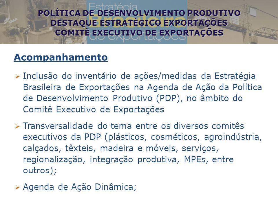  Inclusão do inventário de ações/medidas da Estratégia Brasileira de Exportações na Agenda de Ação da Política de Desenvolvimento Produtivo (PDP), no