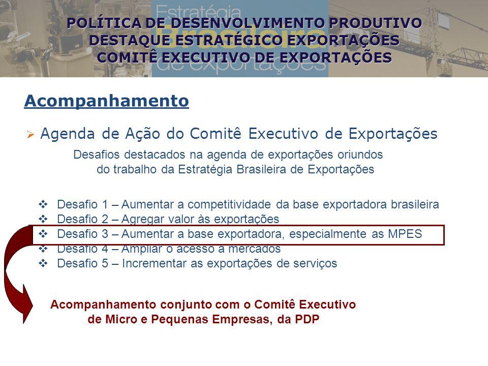  Agenda de Ação do Comitê Executivo de Exportações Acompanhamento POLÍTICA DE DESENVOLVIMENTO PRODUTIVO DESTAQUE ESTRATÉGICO EXPORTAÇÕES COMITÊ EXECU