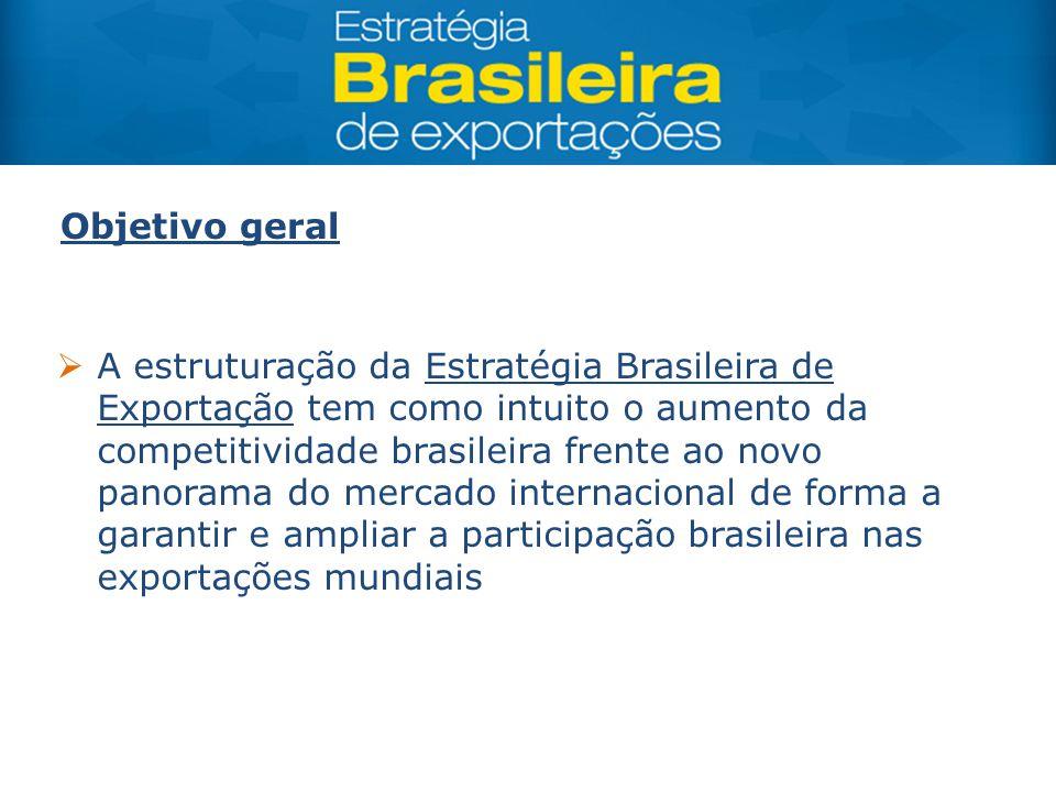 A estruturação da Estratégia Brasileira de Exportação tem como intuito o aumento da competitividade brasileira frente ao novo panorama do mercado in