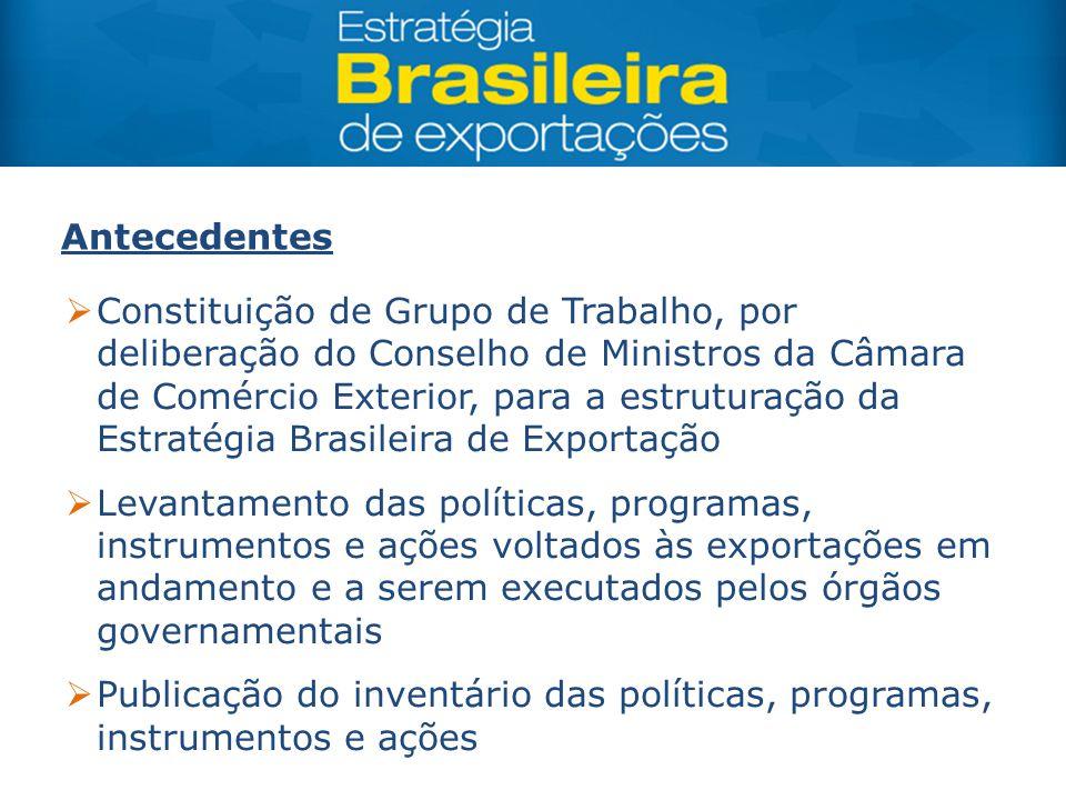 Antecedentes  Constituição de Grupo de Trabalho, por deliberação do Conselho de Ministros da Câmara de Comércio Exterior, para a estruturação da Estr
