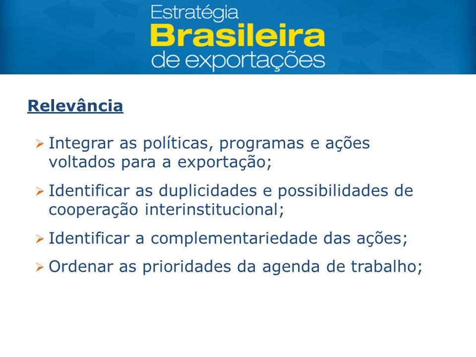  Integrar as políticas, programas e ações voltados para a exportação;  Identificar as duplicidades e possibilidades de cooperação interinstitucional