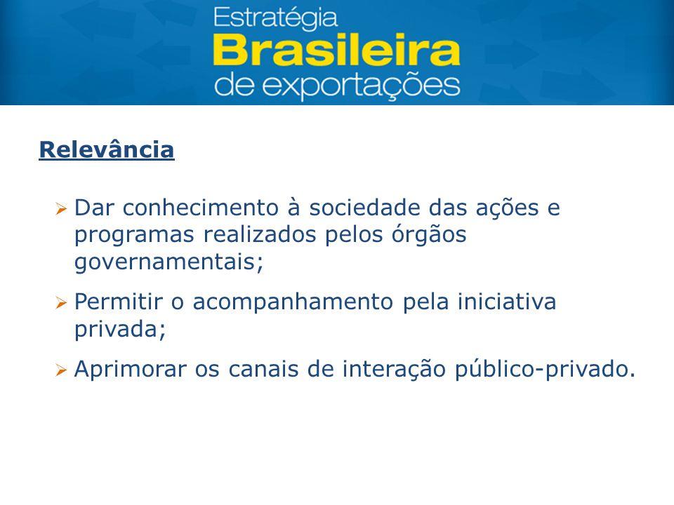  Dar conhecimento à sociedade das ações e programas realizados pelos órgãos governamentais;  Permitir o acompanhamento pela iniciativa privada;  Ap