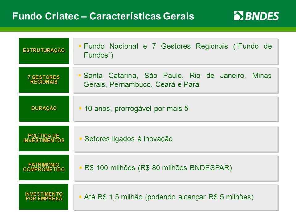 Fundo Criatec – Características Gerais DURAÇÃO  10 anos, prorrogável por mais 5 ESTRUTURAÇÃO  Fundo Nacional e 7 Gestores Regionais ( Fundo de Fundos ) 7 GESTORES REGIONAIS  Santa Catarina, São Paulo, Rio de Janeiro, Minas Gerais, Pernambuco, Ceará e Pará POLÍTICA DE INVESTIMENTOS  Setores ligados à inovação PATRIMÔNIO COMPROMETIDO  R$ 100 milhões (R$ 80 milhões BNDESPAR) INVESTIMENTO POR EMPRESA  Até R$ 1,5 milhão (podendo alcançar R$ 5 milhões)