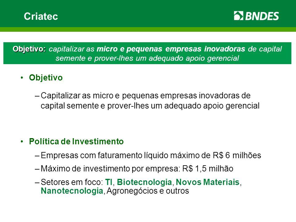 Criatec Objetivo –Capitalizar as micro e pequenas empresas inovadoras de capital semente e prover-lhes um adequado apoio gerencial Política de Investi