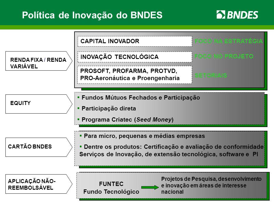 Política de Inovação do BNDES APLICAÇÃO NÃO- REEMBOLSÁVEL EQUITY RENDA FIXA / RENDA VARIÁVEL  Fundos Mútuos Fechados e Participação  Participação direta  Programa Criatec (Seed Money) INOVAÇÃO TECNOLÓGICA FOCO NA ESTRATÉGIA FOCO NO PROJETO CAPITAL INOVADOR FUNTEC Fundo Tecnológico Projetos de Pesquisa, desenvolvimento e inovação em áreas de interesse nacional PROSOFT, PROFARMA, PROTVD, PRO-Aeronáutica e Proengenharia SETORIAIS CARTÃO BNDES  Para micro, pequenas e médias empresas  Dentre os produtos: Certificação e avaliação de conformidade Serviços de Inovação, de extensão tecnológica, software e PI