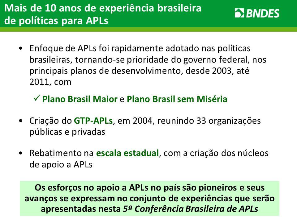 13 Os esforços no apoio a APLs no país são pioneiros e seus avanços se expressam no conjunto de experiências que serão apresentadas nesta 5ª Conferência Brasileira de APLs Mais de 10 anos de experiência brasileira de políticas para APLs Enfoque de APLs foi rapidamente adotado nas políticas brasileiras, tornando-se prioridade do governo federal, nos principais planos de desenvolvimento, desde 2003, até 2011, com Plano Brasil Maior e Plano Brasil sem Miséria Criação do GTP-APLs, em 2004, reunindo 33 organizações públicas e privadas Rebatimento na escala estadual, com a criação dos núcleos de apoio a APLs