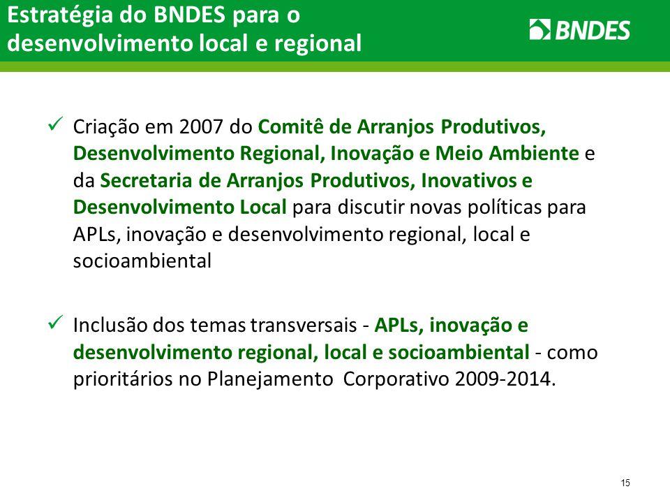 15 Criação em 2007 do Comitê de Arranjos Produtivos, Desenvolvimento Regional, Inovação e Meio Ambiente e da Secretaria de Arranjos Produtivos, Inovativos e Desenvolvimento Local para discutir novas políticas para APLs, inovação e desenvolvimento regional, local e socioambiental Inclusão dos temas transversais - APLs, inovação e desenvolvimento regional, local e socioambiental - como prioritários no Planejamento Corporativo 2009-2014.