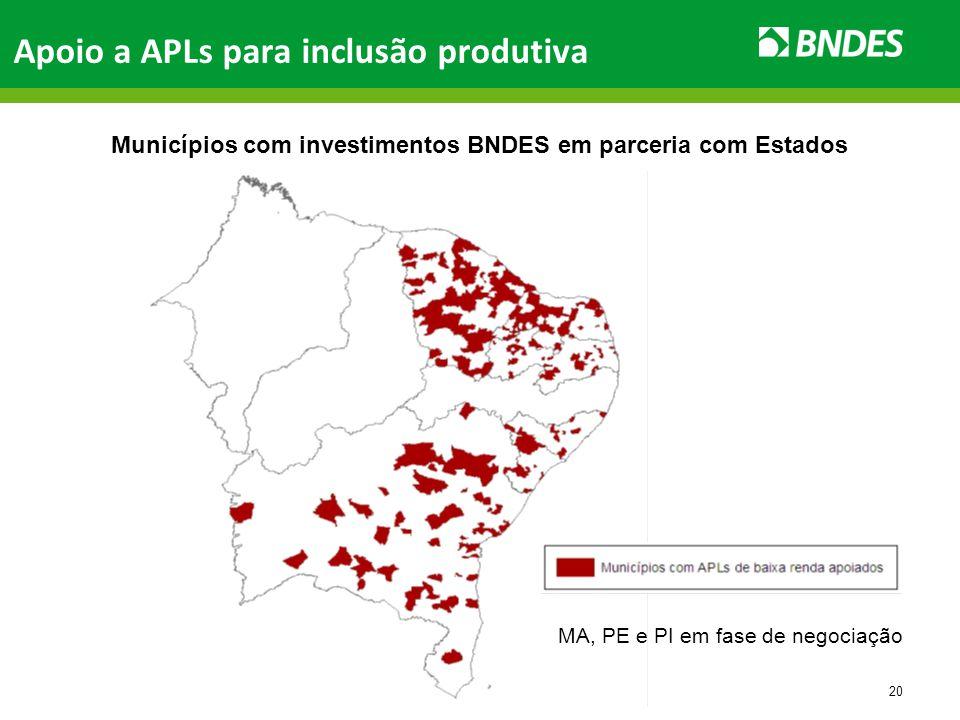 20 Apoio a APLs para inclusão produtiva MA, PE e PI em fase de negociação Municípios com investimentos BNDES em parceria com Estados