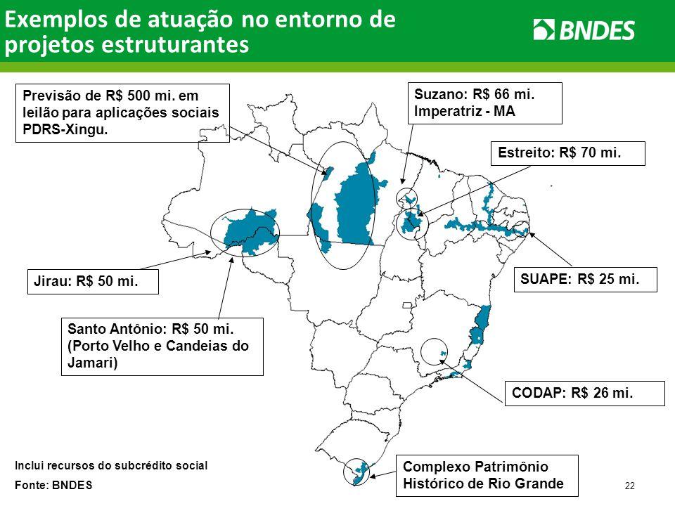 22 Exemplos de atuação no entorno de projetos estruturantes CODAP: R$ 26 mi.
