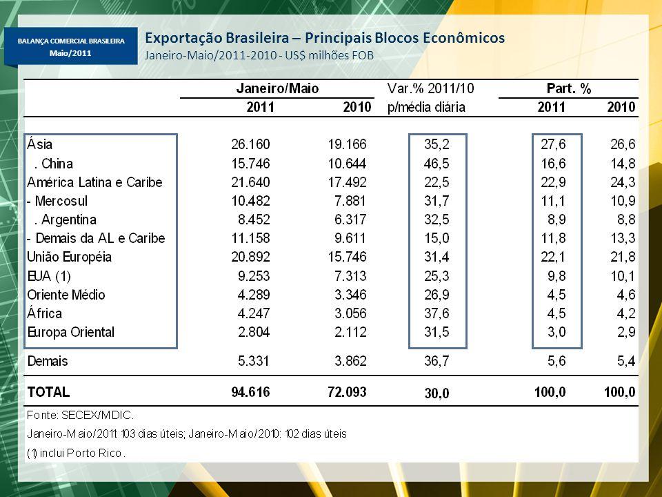 BALANÇA COMERCIAL BRASILEIRA Maio/2011 Exportação Brasileira – Principais Blocos Econômicos Janeiro-Maio/2011-2010 - US$ milhões FOB