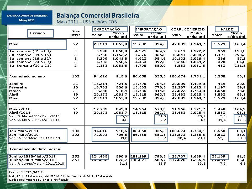 BALANÇA COMERCIAL BRASILEIRA Maio/2011 Balança Comercial Brasileira Maio 2011 – US$ milhões FOB