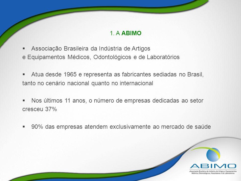 1. A ABIMO  Associação Brasileira da Indústria de Artigos e Equipamentos Médicos, Odontológicos e de Laboratórios  Atua desde 1965 e representa as f