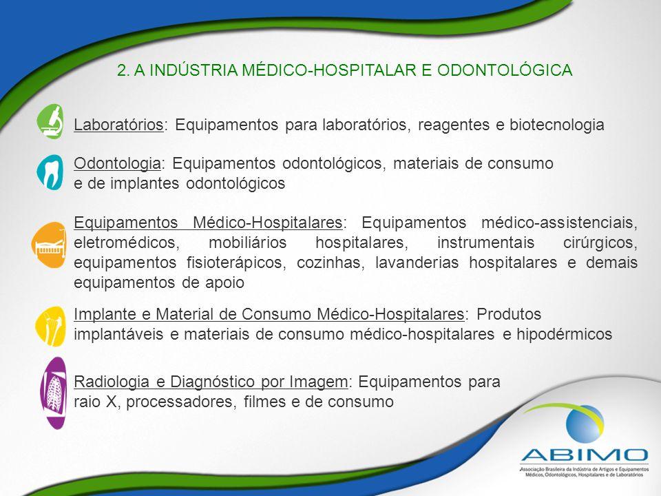 Laboratórios: Equipamentos para laboratórios, reagentes e biotecnologia Odontologia: Equipamentos odontológicos, materiais de consumo e de implantes o