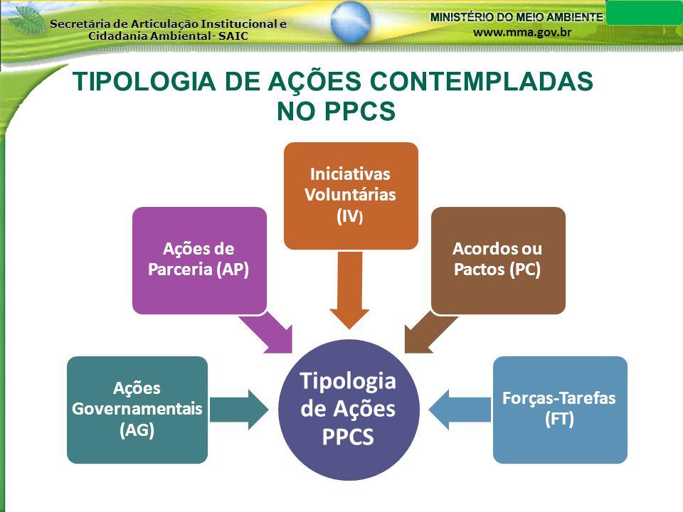 www.mma.gov.br Secretária de Articulação Institucional e Cidadania Ambiental- SAIC ESQUEMA OPERACIONAL PARA IMPLEMENTAÇÃO DO PPCS