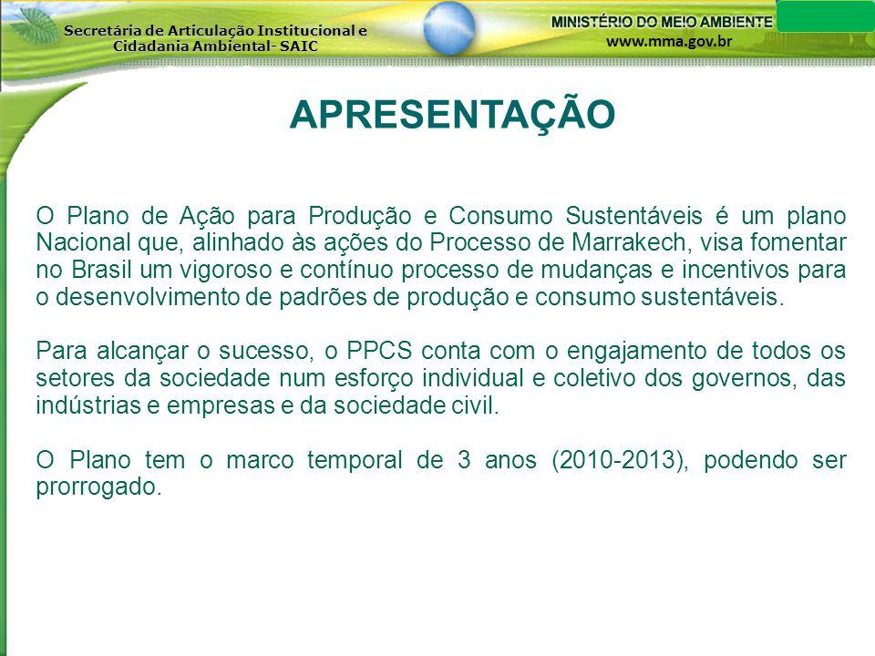 www.mma.gov.br Secretária de Articulação Institucional e Cidadania Ambiental- SAIC CRONOLOGIA 2007 Adesão do Brasil ao Processo de Marrakech; Mobilização.