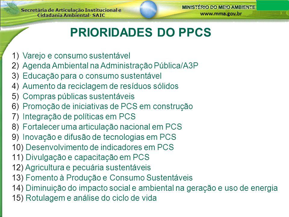 www.mma.gov.br Secretária de Articulação Institucional e Cidadania Ambiental- SAIC ESTRATÉGIAS E MECANISMOS DE IMPLEMENTAÇÃO - Comitê Gestor Nacional de Produção e Consumo Sustentável - Consulta Pública – agosto/2010 - Diálogos setoriais -Fórum Anual de Produção e Consumo Sustentáveis - Parcerias -Projeto de Cooperação PNUMA - Brasil -Programa ECONORMAS – Mercosul -Rede PyCS: Rede de Produção e Consumo Sustentáveis